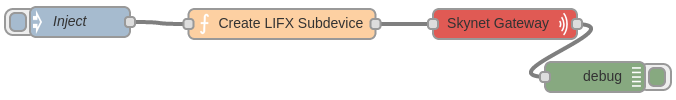 create subdevice setup